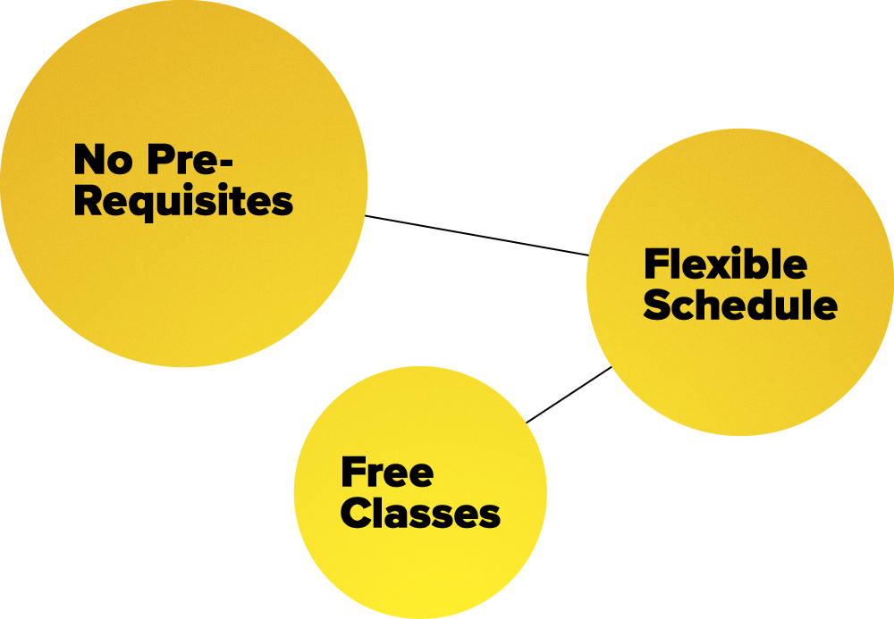 Noncredit Division offers free classes, flexible schedule and no pre-requisites