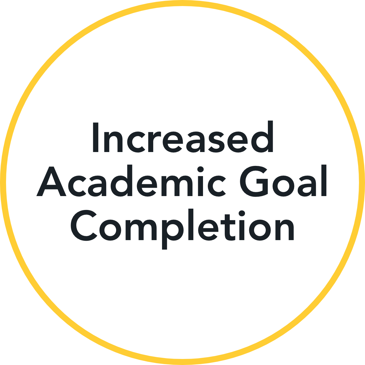 Increased Goal Completion