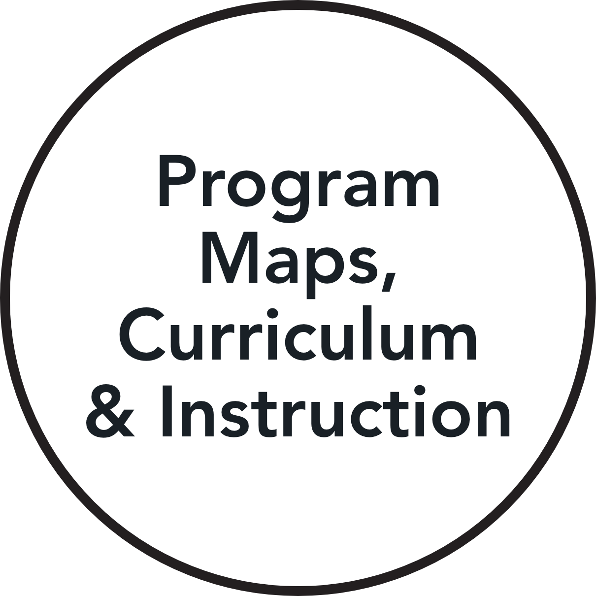 Program Maps, Curriculum, and Instruction